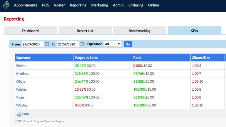 Set Key Performance Indicators- Salon Software Feature